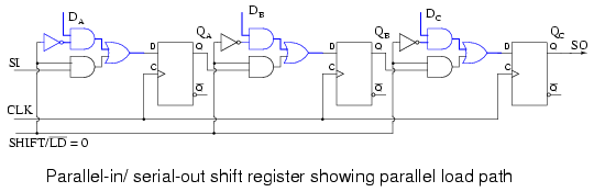 shift registers parallel in serial out piso conversion shift rh allaboutcircuits com