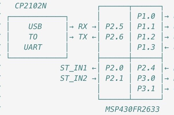 How to Program an MSP430 Microcontroller to Gather Data from