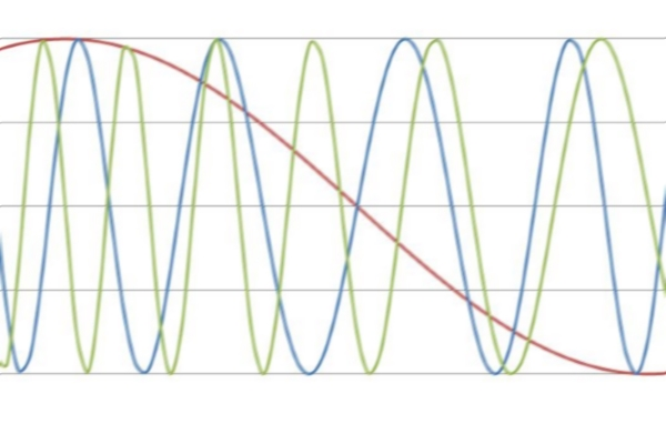Introduction to Sinusoidal Signal Processing with Scilab