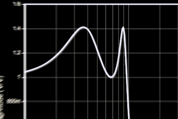 How to Select the Cutoff Frequency of Your Low-Pass Filter